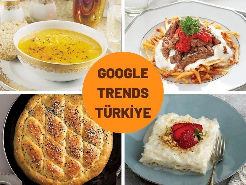 2020 Google Trends Türkiye: Türkiye'de En Çok Aranan Yemekler
